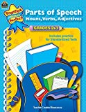 Parts of Speech Grades 2-3: Noun...