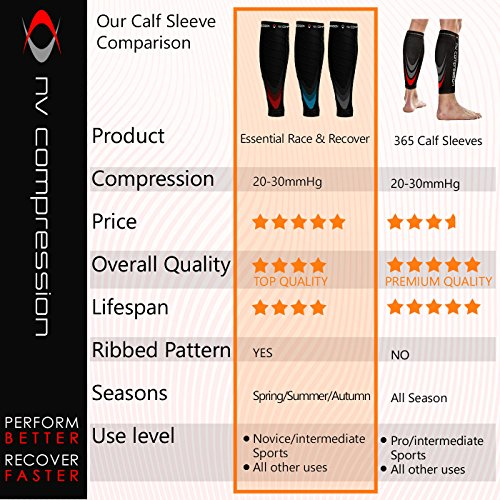 NV Compression Race and Recover Fußlose Kompressionsstrümpfe - Wadenstütze Kompression Compression Calf Sleeves - for Sports, Laufen, Radfahren, Triathlon, Crossfit, Gym, Tennis - 6