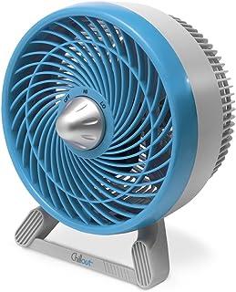 Honeywell Azul Chillout-Ventilador Silencioso Portatil de Mesa, 31 W, Color, 2 Velocidades