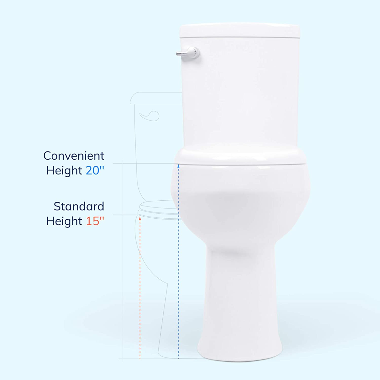 20 inch Extra Tall Toilet. Convenient Height bowl taller than ADA Comfort  Height. Dual flush, Metal handle, Slow-close seat - - Amazon.com