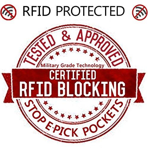 Alpine Swiss RFID Blocking Mens Leather Deluxe Spring Money Clip Wallet Black