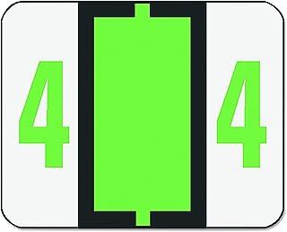 علامة رقمية مرمزة بالألوان من سميد