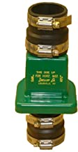 Best 1.5 inch pvc check valve Reviews