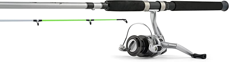 Best south bend catfish rod Reviews