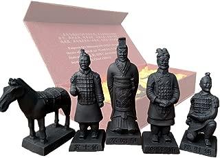 Best reproduction sculpture rodin Reviews