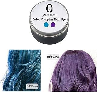 Best temperature change hair dye Reviews