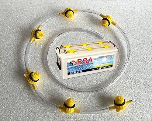 Zentrale Batterie Gasableitung Entgasung Entlüftung System Kamina Schlauch Schraubstopfen Wohnmobil Boot Solar