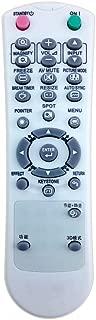 Rlsales Replacement Remote Control for GB015WJ RRMCGB015WJSB Fit for Sharp Projector XG-MX660A XG-NV1U