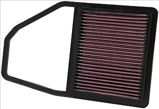 Suchergebnis Auf Für Honda Frv Luftfilter Filter Auto Motorrad