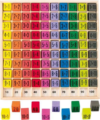 Ulysse - Juego de Tabla de multiplicar (10x10)