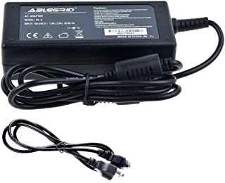 ABLEGRID 12V AC Adapter Charger for Fortinet FortiGate-80C Firewall Power Supply Cord