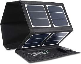 40w solar panel output