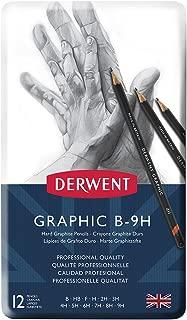 Best derwent academy sketching pencils Reviews