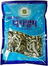 Best korean dried fish recipe Reviews
