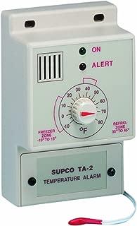 Best low temperature alarm home depot Reviews