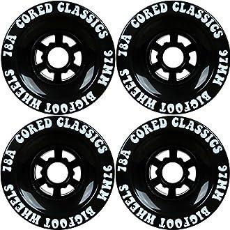 best longboard wheel brands