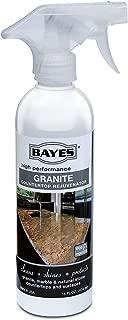 premium granite countertops