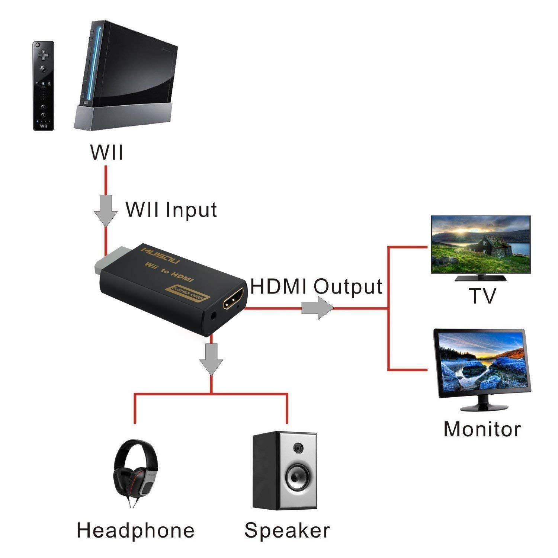 Musou Wii al Convertidor de HDMI, Wii a HDMI Convertidor Viene con ...