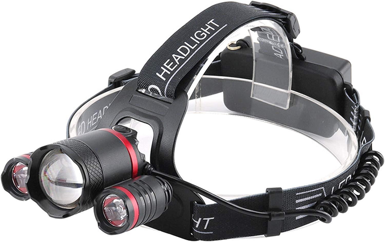 Headlight, LED USB Charging Glare Headlamp for Running Riding