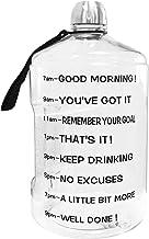 Best Water Bottles For The Office [2020 Picks]
