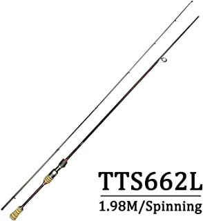 Torn Heaven L 1.98m 6'6'' BaitSpinning Lure Fishing Rod Soft Pole Cane Light Carbon Fiber Medium Fast Action,Yellow,1.98 m