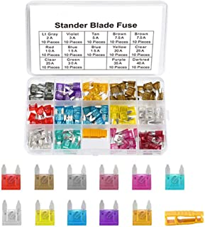 Haobase 140pcs Mini Car Fuse Fuse Assorted Fuse for Auto Truck with Storage Case (2A, 3A, 5A, 7.5A, 10A, 15A, 20A, 25A, 30...