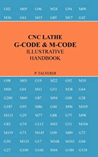 Best g and m codes for lathe Reviews