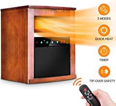 Electric Space Heater -1500W Infrared Heater with 3 Heat Settings, Remote..