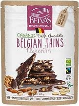 Best belvas belgian chocolate Reviews