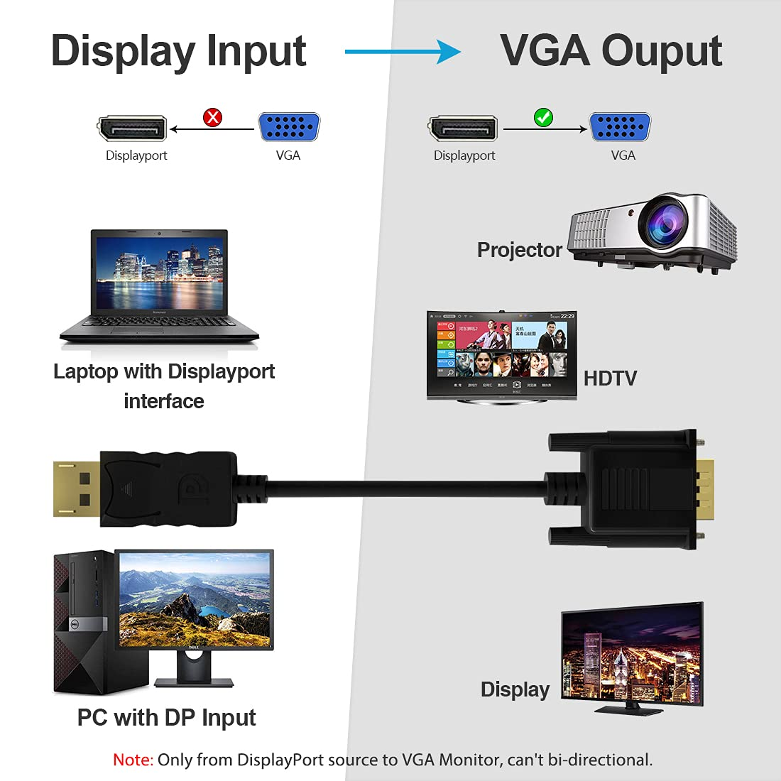 DisplayPort to VGA, FOBOIU DisplayPort to VGA Adapter 6 Feet DP to VGA Cable Connects DP Port from Desktop or Laptop to Monitor or Projector with VGA Port