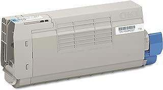 OKI C710 series Cyan Toner Cartridge (OEM 43866103)