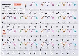 VGEBY 61/88 Keys Piano Stickers, Transparent Removable Keybo