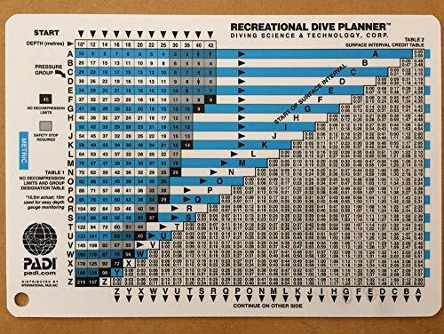 PADI Recreational Dive Planner RDP Dive Table