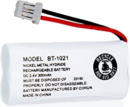 JustGreatDealz Battery BT-1021 BT1021 BBTG0798001 for Uniden Cordless Handset Telephones