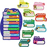 Speech Poster Parts of Speech Bulletin Board Grammar Posters Educational Preschool Poster Educational Language Arts Posters for Elementary, Middle and High School, Christmas Giving