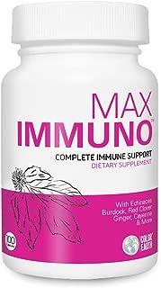Max Immuno
