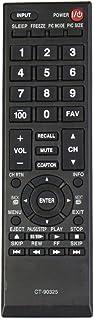 Best CT-90325 Replace Remote Fit for Toshiba TV 50L1400U 22AV600U 19AV600U 32E200U 37E200U 40E200UL 32DTL 32C10 32C10U 32C100 32C100U 32C100UL 32C100U2 32C100UM 32C110U 22Sl400 22Sl400U Review