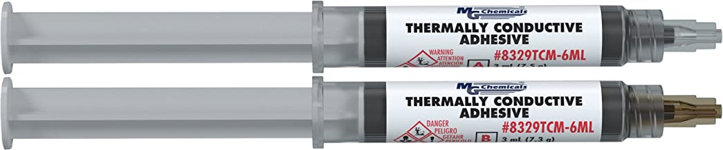 thermal epoxy