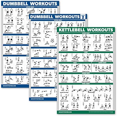 Palace Learning 3 Pack Dumbbell Workouts Posters Volume 1 2 Kettlebell Exercises Set of 3 Workout product image