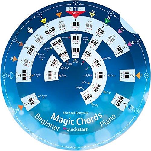 Quintenzirkel Piano/Klavier/Keyboard: Magic Chords Piano