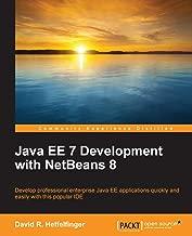 Best java 3d development Reviews