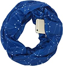 Double Layer Secret Hidden Zipper Pocket Infinity Loop Scarf Constellation Sign Line Letters Winter Ring Scarf Womens