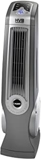 Lasko HIGH VELOCITY Oscillating Floor Blowing Fan with 3 Powerful Speeds and Directional Louvers, Remote Control Included