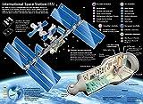 Der Museum Steckdose Charts von–International Space