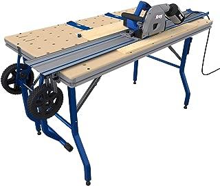 dewalt cordless cutting tool