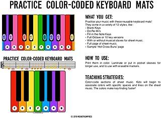 Practice Color Keyboard Mats -printable piano keyboard sheet
