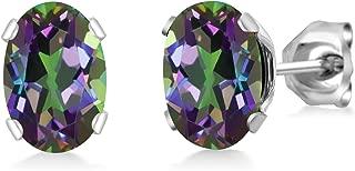 Gem Stone King 1.90 Ct Oval Shape Green Mystic Topaz Silver Plated Brass Stud Earrings