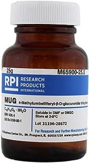 Best 4 methylumbelliferyl d glucuronide Reviews