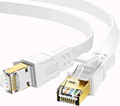 Ethernet Cable Available