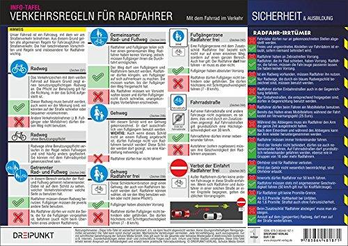 Verkehrsregeln für Radfahrer: Mit dem Fahrrad im Verkehr. Alle für Radfahrer relevante Verkehrsregeln in der Übersicht.